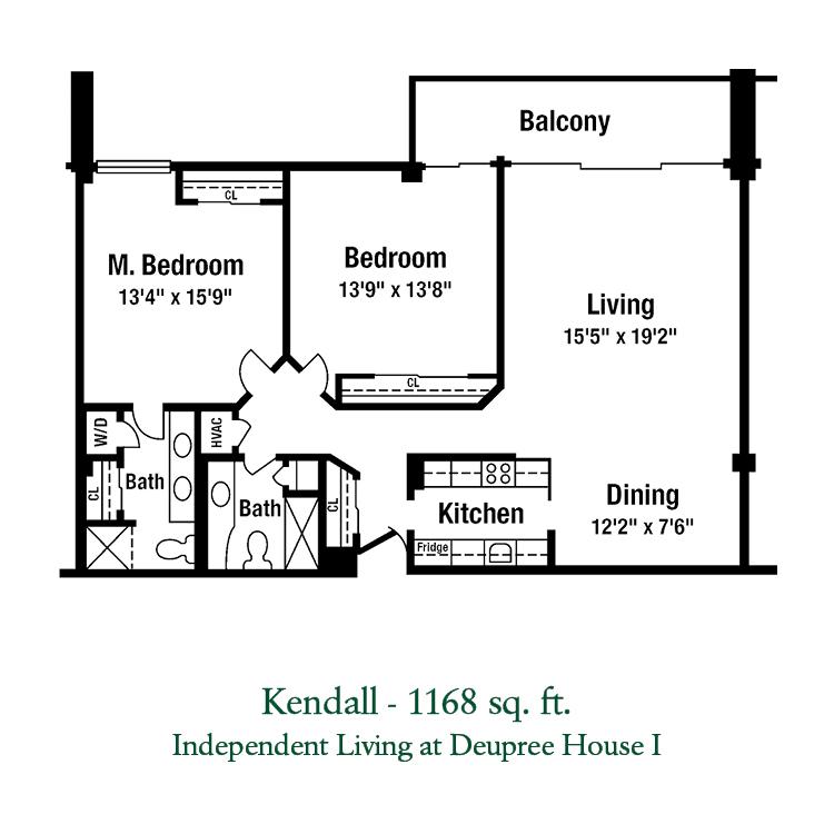 Deupree House - Kendall