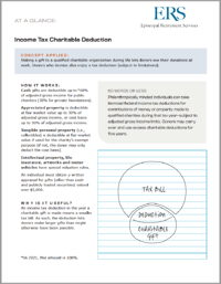 Income Tax Charitable Deduction